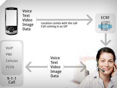 Громадяни США незабаром зможуть відправляти текстові повідомлення в службу допомоги 911