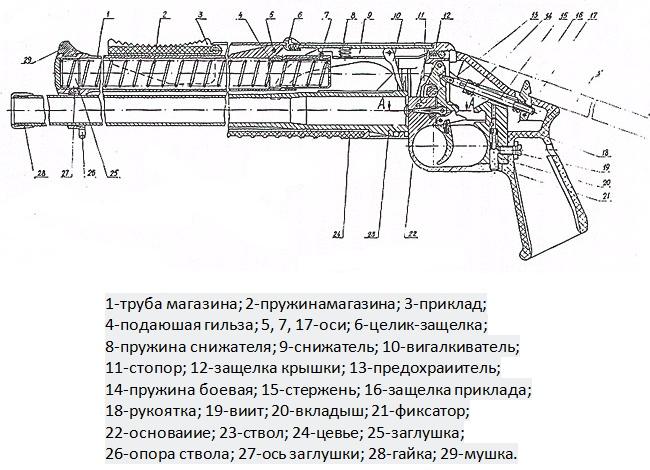 А вот для охотничьего оружия
