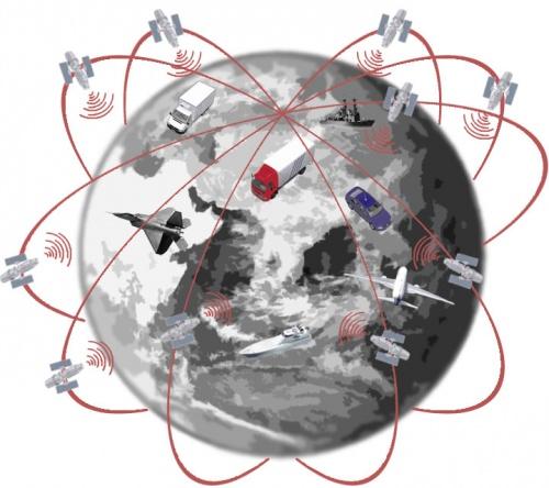 Забезпечення безпеки засобами GPS