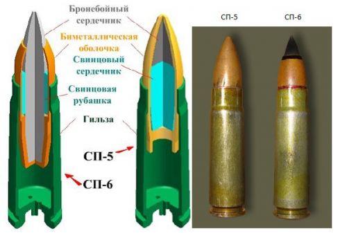 Патроны гранаты - Оружие