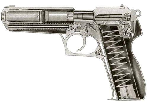детали пистолета.
